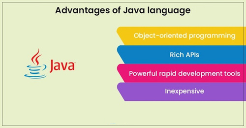 The Advantages of Java Compared To Other Programming Languages