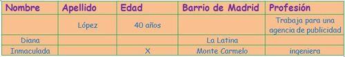 Activités semaine 6 - actividades semana seis
