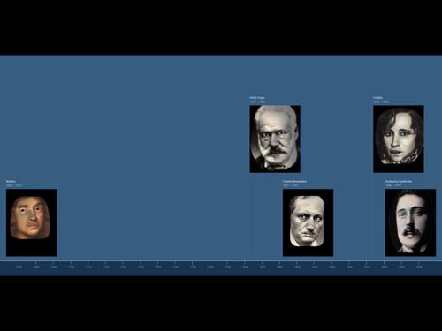 Une fiche auteur avec TIMELINE 3D et Morfo