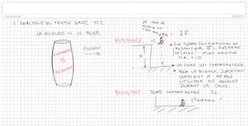 Dany vous explique... le modèle scientifique