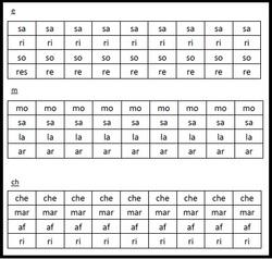 Fabriquer des mots en CP : selon la progression de Taoki