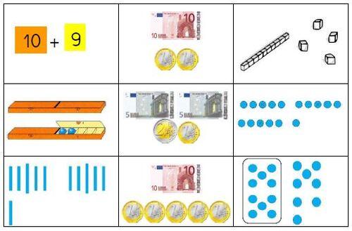 La numération décimale