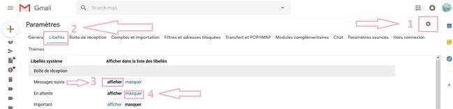INFORMATIQUE Gmail