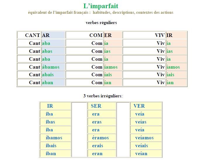 Cahier De Textes Page 2 Espagnol