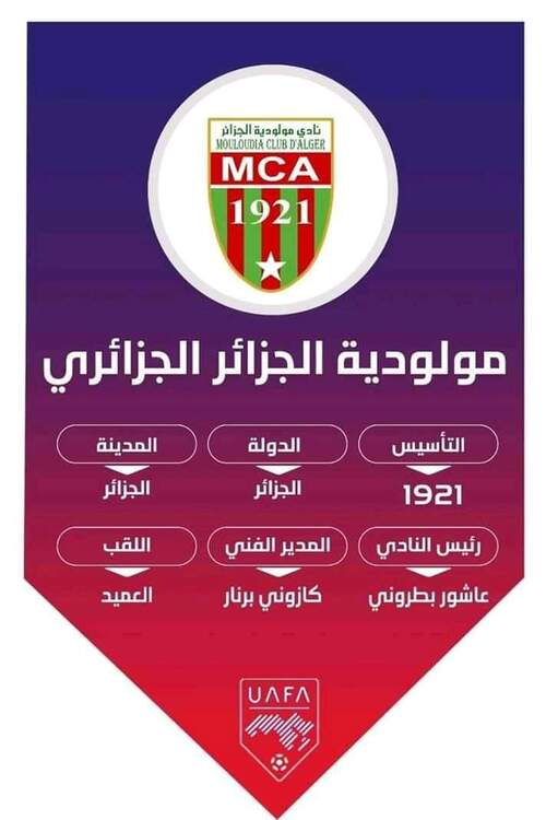 2019/2020 Championnat Arabe des Clubs Champions