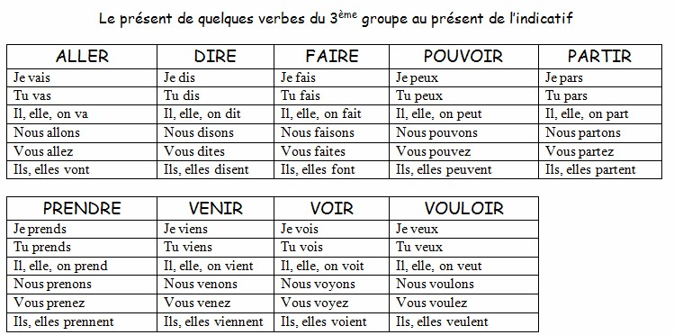 essayer imparfait indicatif To conjugate any other english or french verb you imparfait les pièges de l'imparfait de l'indicatif – essayer – lyon complétez les espaces libres.