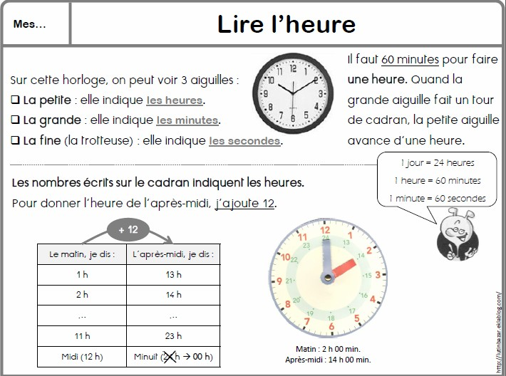 Godziny - słownictwo 19 - Francuski przy kawie