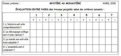 Mystère au monastère