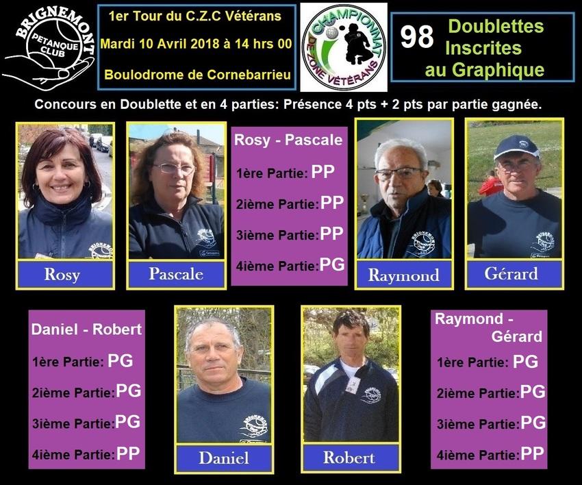 1er Tour pour ce Championnat de Zone des Clubs Vétérans