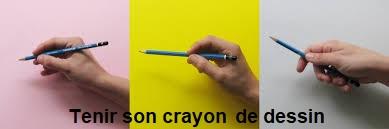 Dessin et peinture - vidéo 3048 : Les principes fondamentaux de la peinture 2 - Le dessin (comment tenir son crayon ?)..