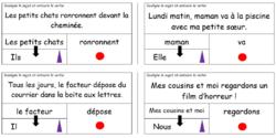 La grammaire Montessori
