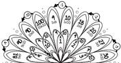 Mandalas des tables de multiplication par 9 et par 10 - La tanière ...