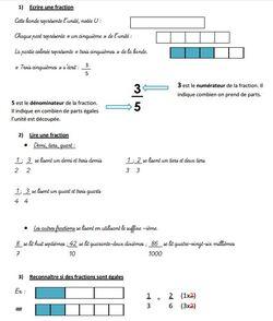 Séquence 2: les fractions