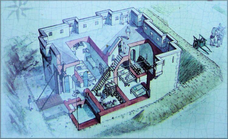 Photos et histoire du corps de garde de Roscanvel