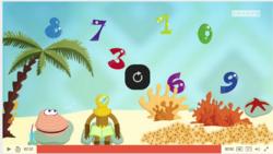 Animation la multiplication posée à deux chiffres