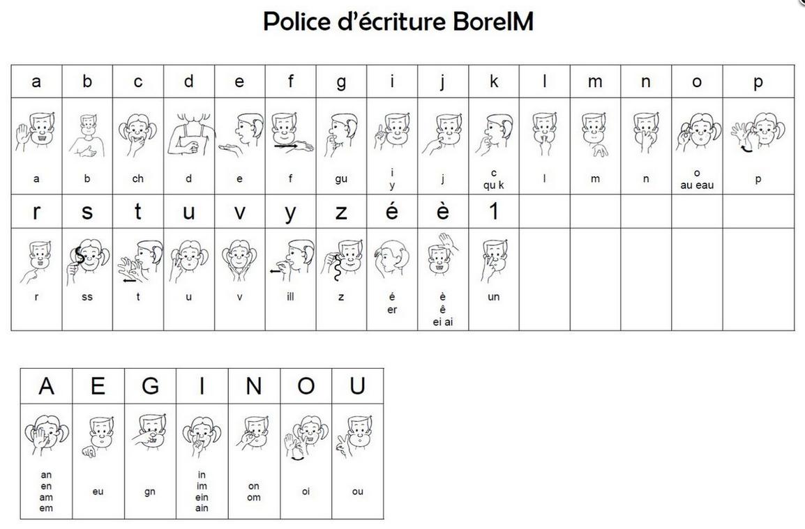 Top Police d'écriture pour 3H - nicole ni papier SC24