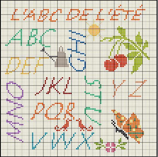 ABCD DE L'ETE 2