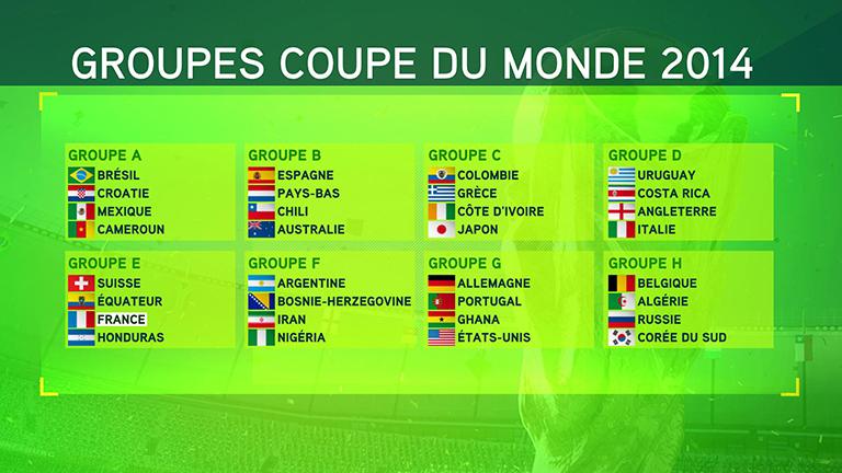 Coupe du monde 2014 de football le petit rapporteur - Programme coupe du monde des clubs 2014 ...