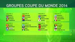 Coupe du monde 2014 de football
