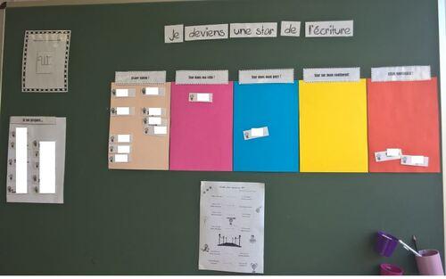 Suivi des progrès de mes élèves avec mon système de valorisation de l'écriture