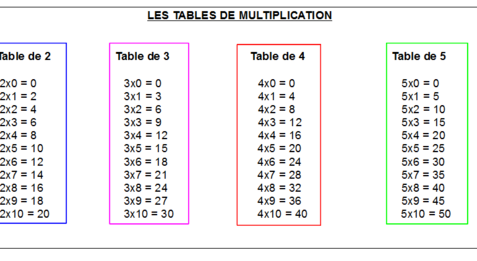 table de multiplication 2 3 4 5 les tables de
