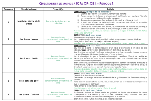 QLM CP-CE1 période 1 (année scolaire : 2021/2022)