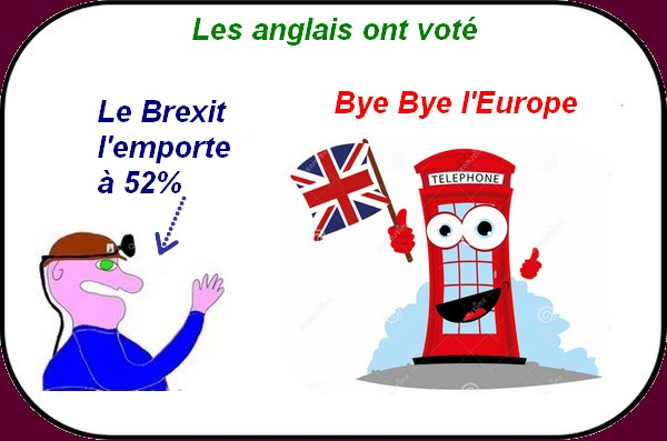 Les anglais quittent l'Europe