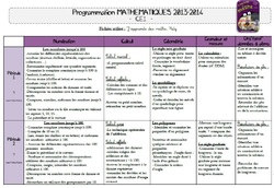 Programmations CE1