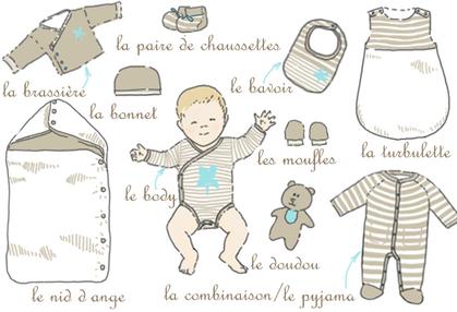 Combien faut-il prévoir de pyjamas et de bodys pour bébé et à quelle taille ??