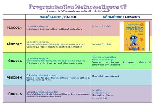 Programmation Mathématiques CP
