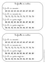Familles de nombres (leçon CE1)