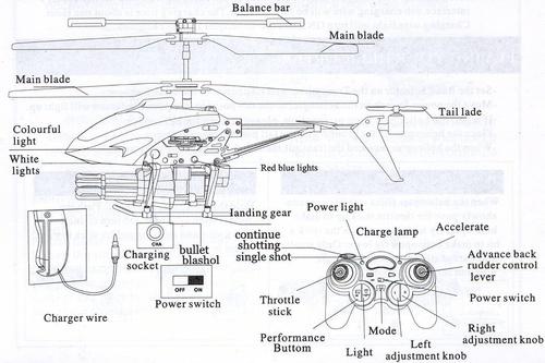 WLtoys - V398 lance-missiles