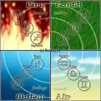 Zodiac + éléments