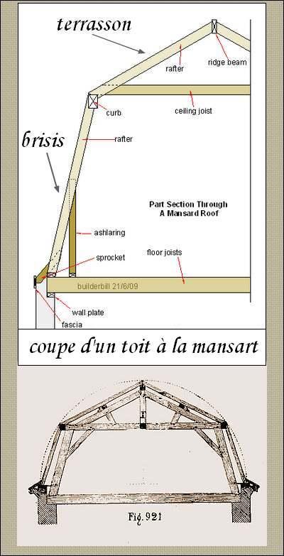 Le grand almanach de la France : Le toit mansardé