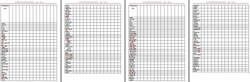 PMEV : suivi des évaluations - CM - 2012