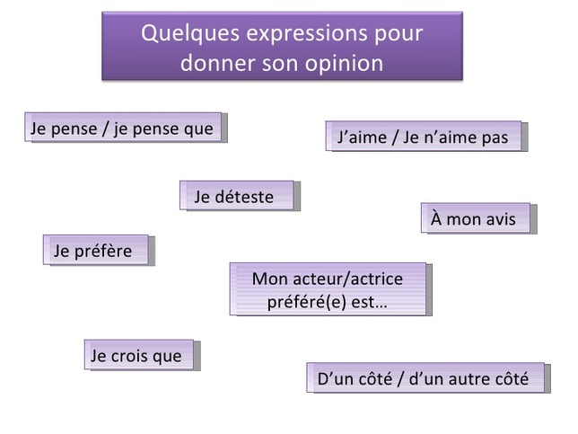 Les Verbes D Opinion L Examen Normalise College Lycee