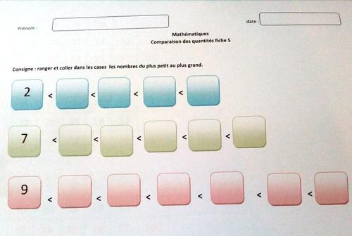 Mathématiques  quelques pistes 2 :  Comparer des quantités