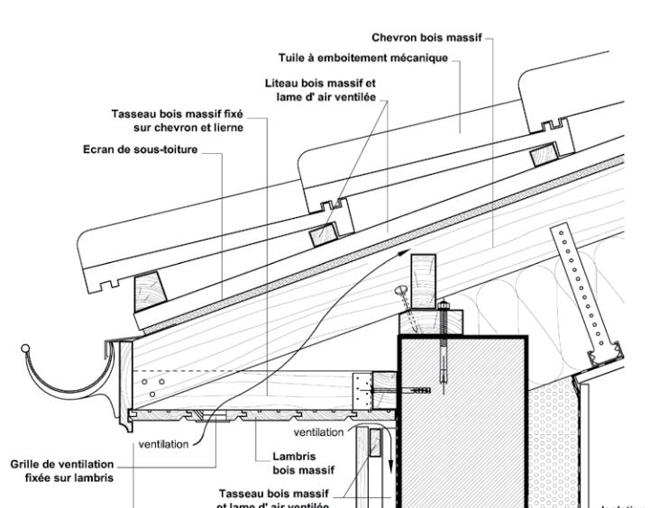 voligeage rf64. Black Bedroom Furniture Sets. Home Design Ideas