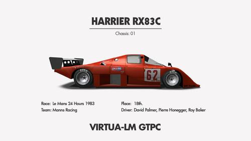 Harrier RX83C