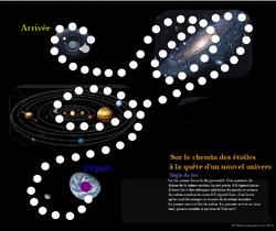 Système solaire et Univers Jeu de plateau