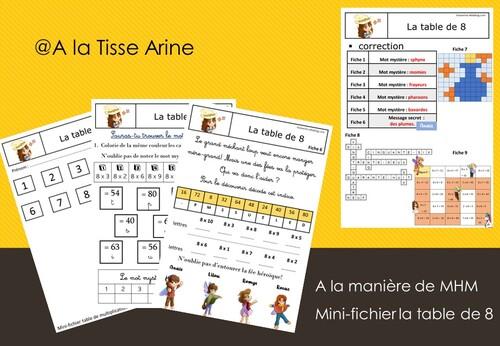 Mini-fichier(s) les tables de multiplication