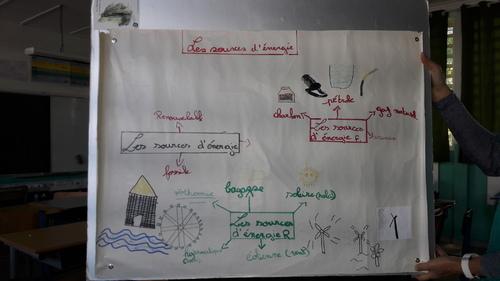 RESTITUTION DU DEFI WEB SUR LE DEVELOPPEMENT DURABLE