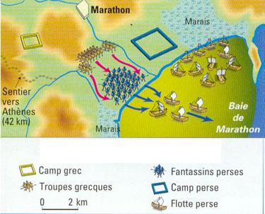 La Bataille de Marathon