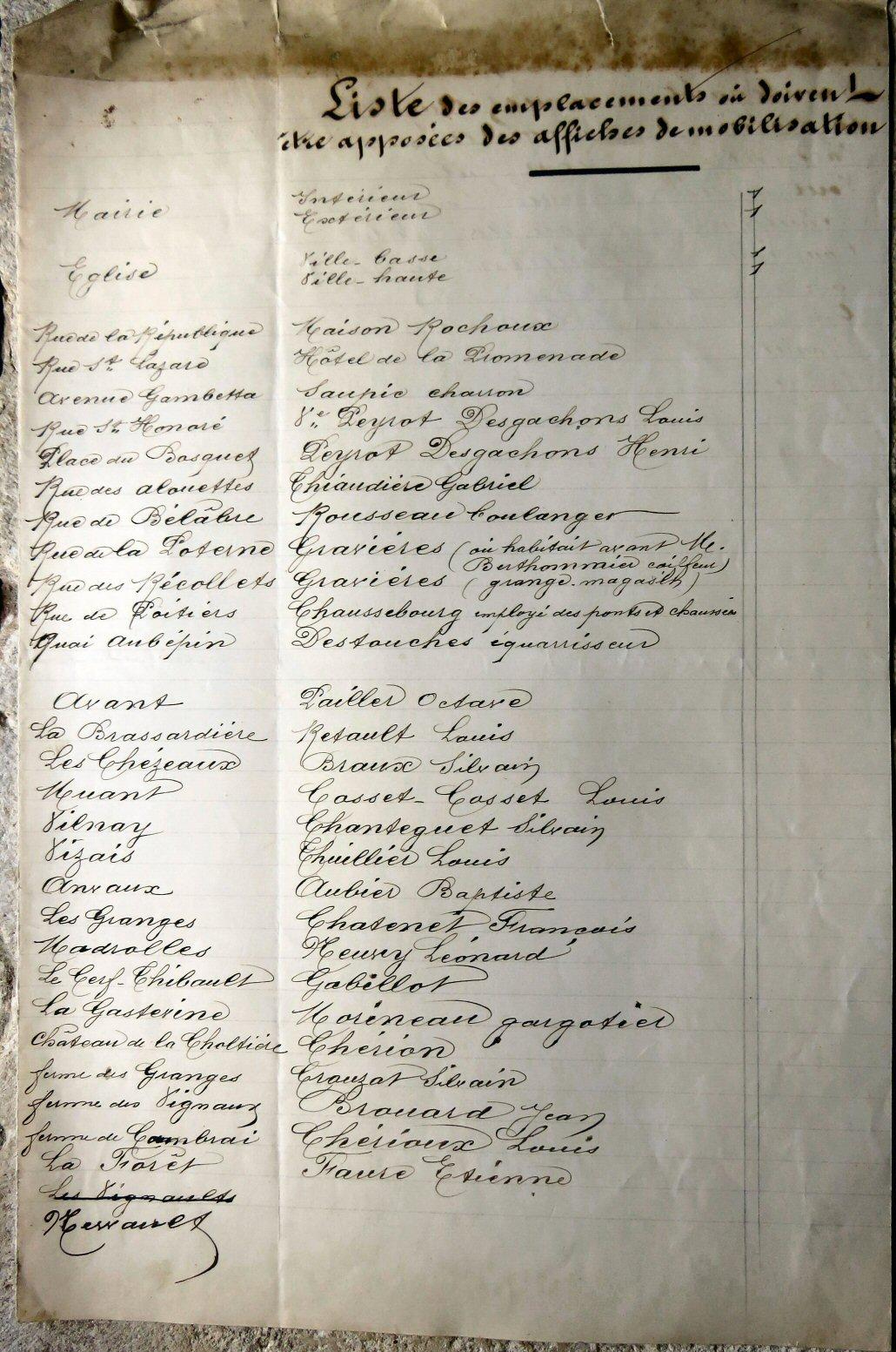 Liste affichage recto