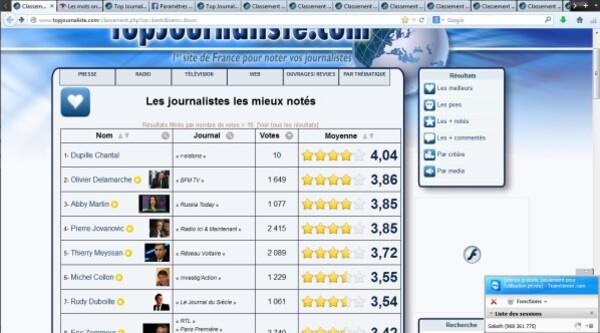 Topjournalistesliste29juin13 3 h - cd