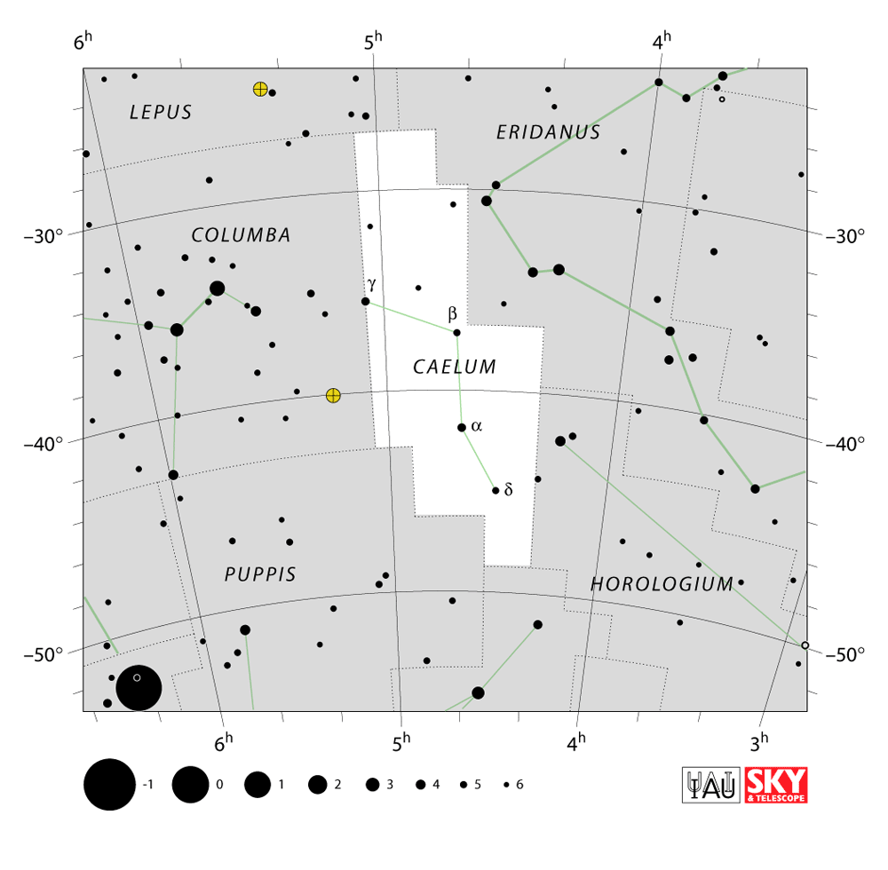 caelum constellation