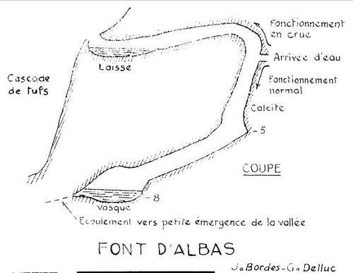 Fontaine d'Albas 2005