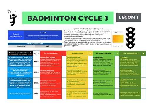 Leçon 1 Badminton