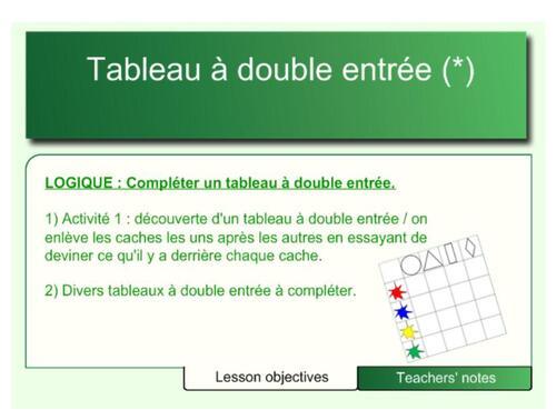 4. Tableaux à double entrée