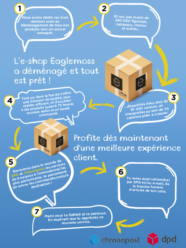 eaglemoss shop france nouveau service de livraison l. Black Bedroom Furniture Sets. Home Design Ideas